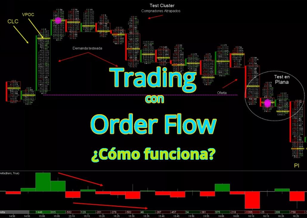 trading-order-flow-delta