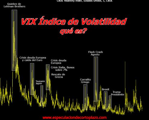 VIX-indice-volatilidad