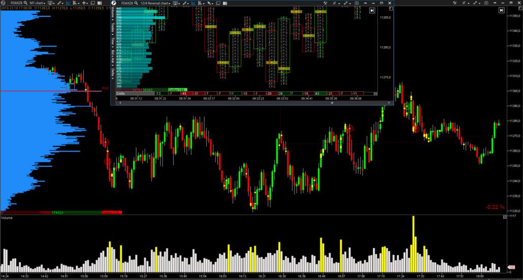 Trading-sin-indicadores-2