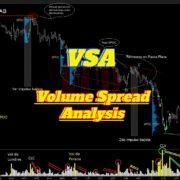 VSA-VOLUME-SPREAD-ANALISYS
