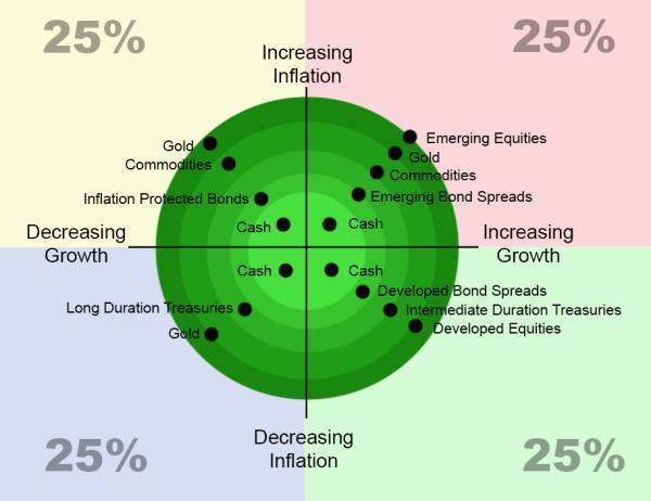 curso-bolsa-avanzado-online-economia