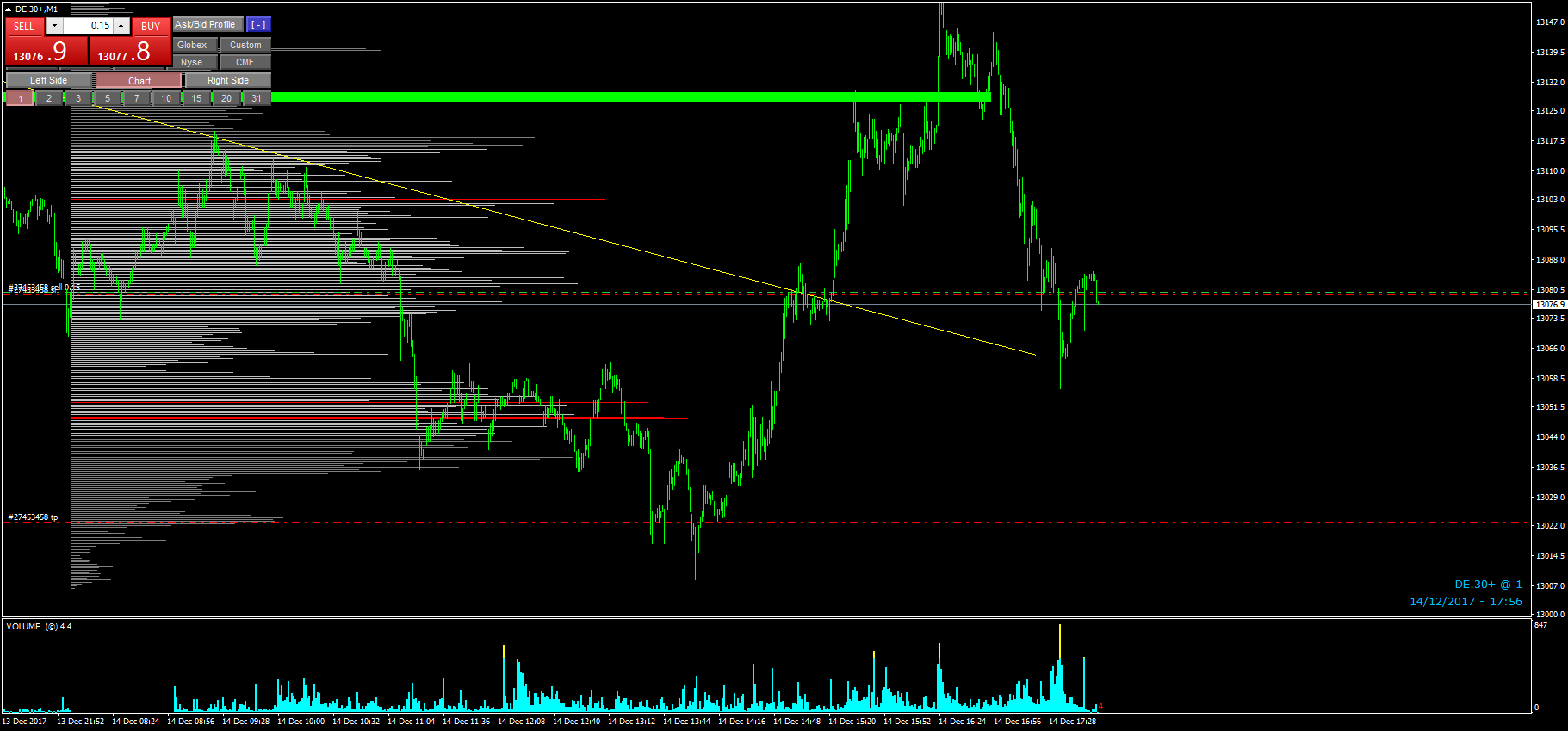 dax30-trading-room