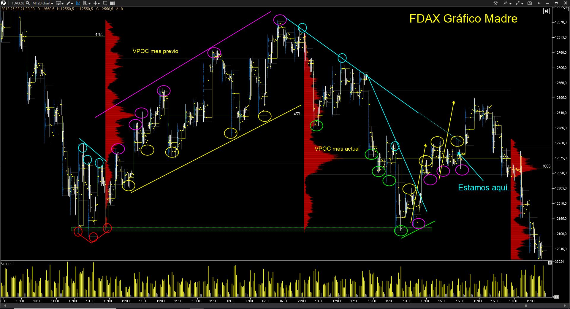 fdax-dax30-fractal-