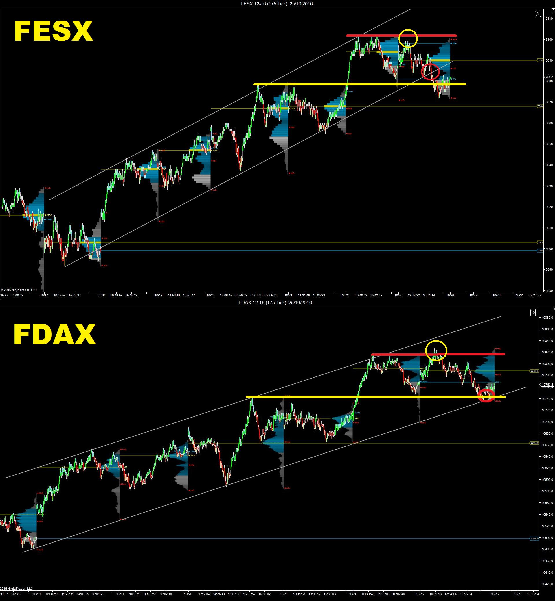 fdax-fesx