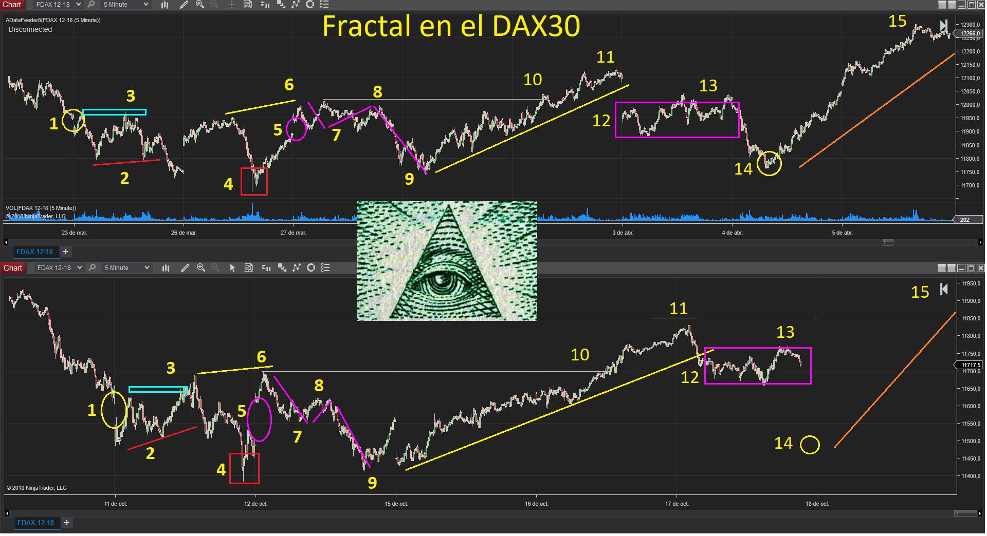 fractal-dax30-bolsa