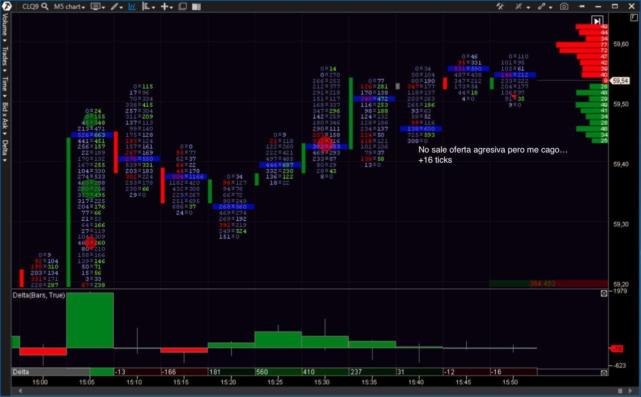 order-flow-trading-petroleo