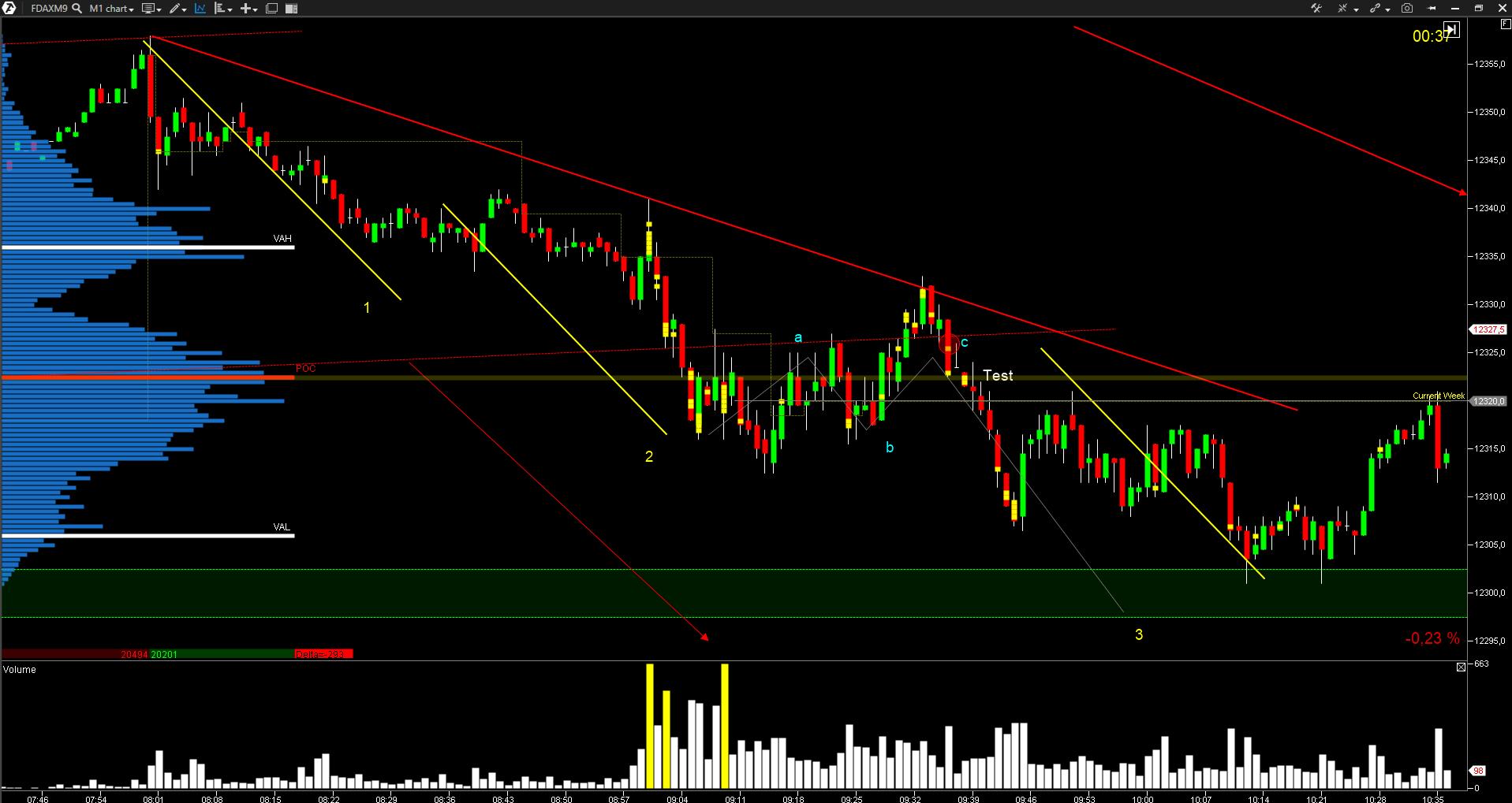 pauta-plana-trading-especulador