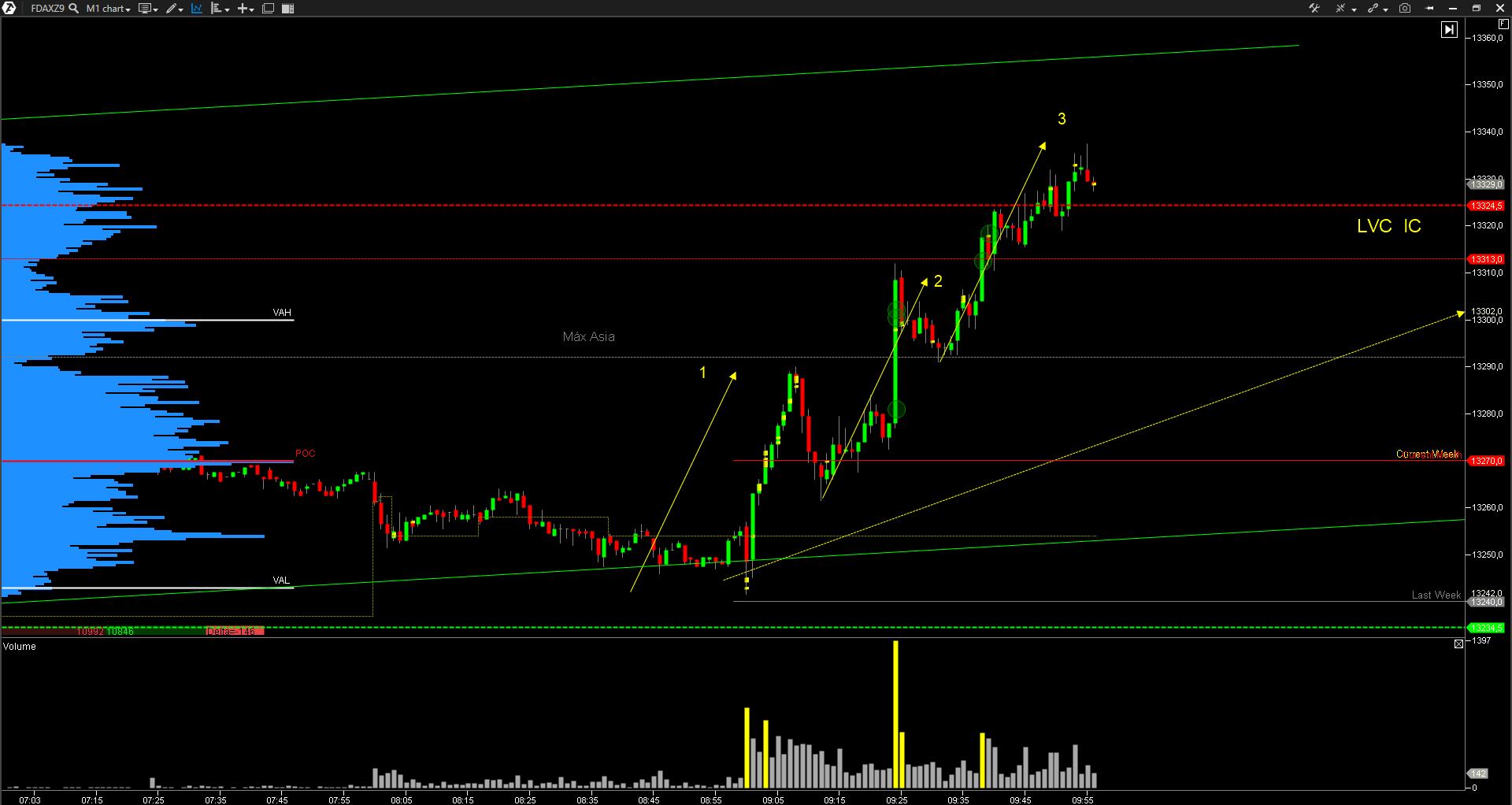 trading-room-fdax-3