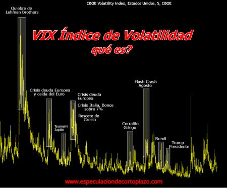 vix-indice-volatilidad-1