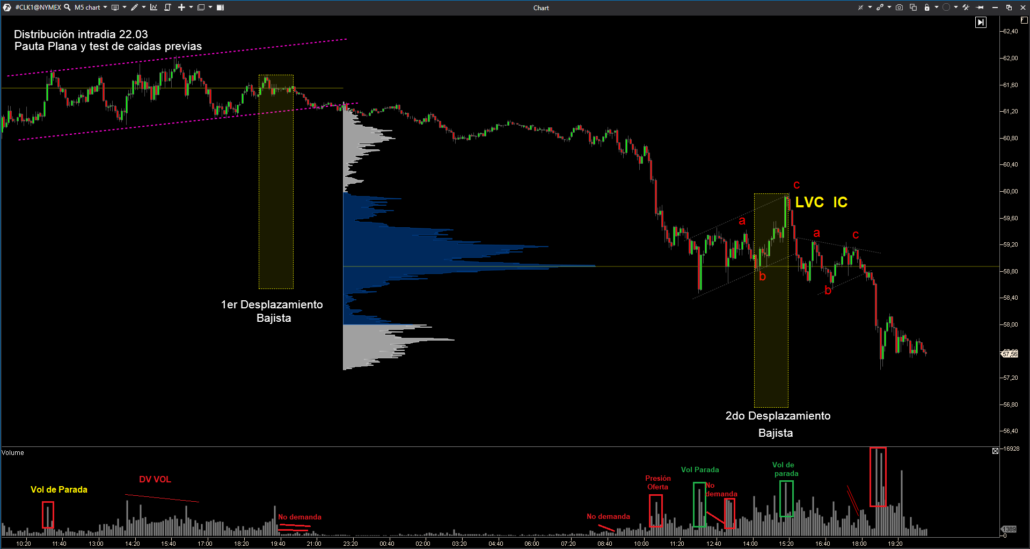 volume-spread-analysis-vsa